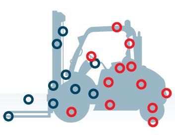 LOLER-PUWER diagram